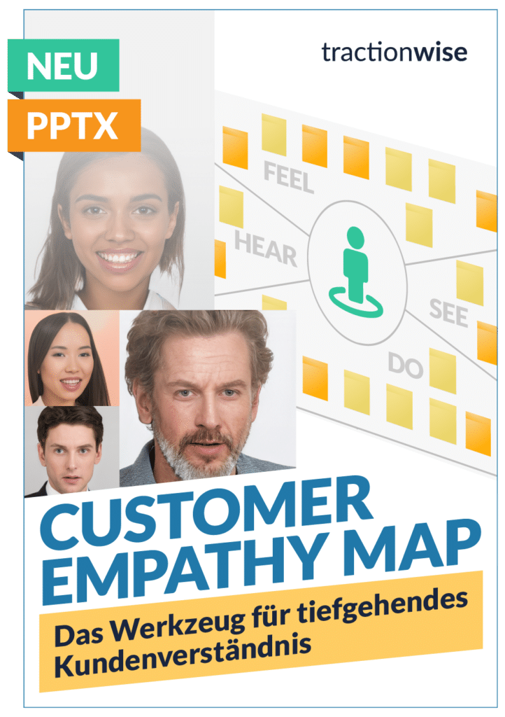 Customer Empathy Map Produkt Bild