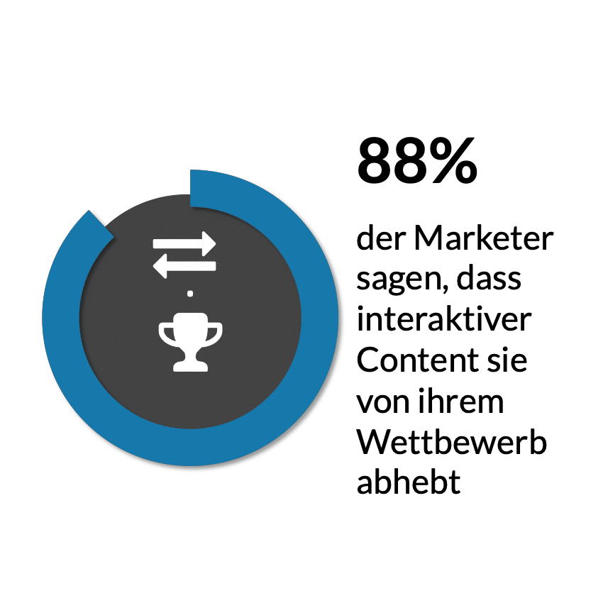 Engineering as Marketing Fakt 2
