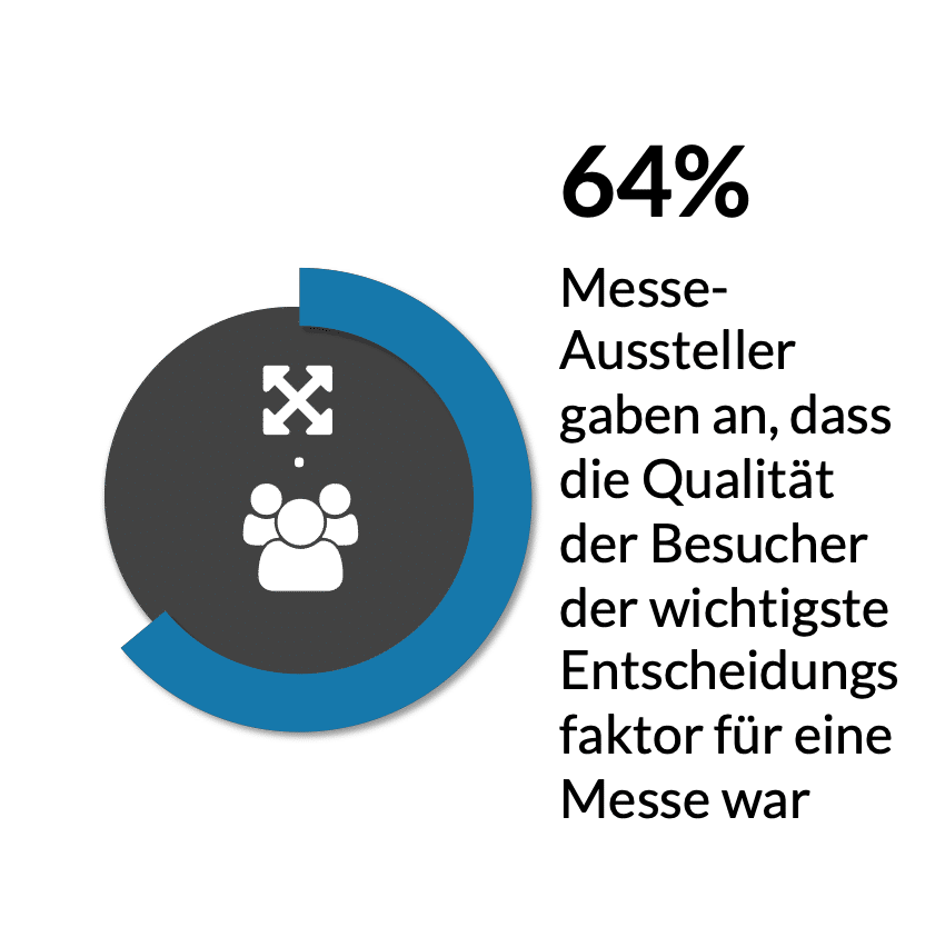 Messe Facts 1