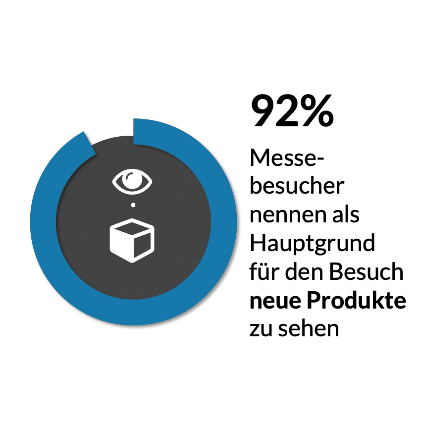 Messen Facts 2
