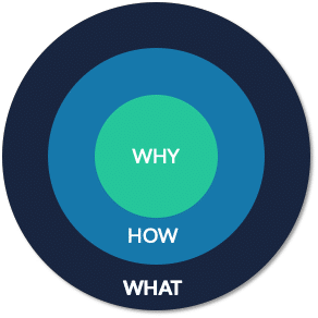 Purpose tractionwise circle