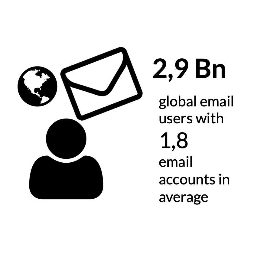 email marketing facts accounts