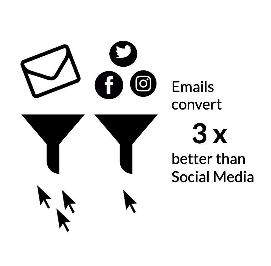 email marketing facts conversion
