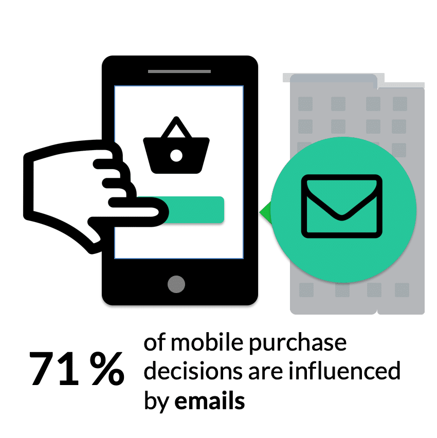 email marketing facts influenced decisions
