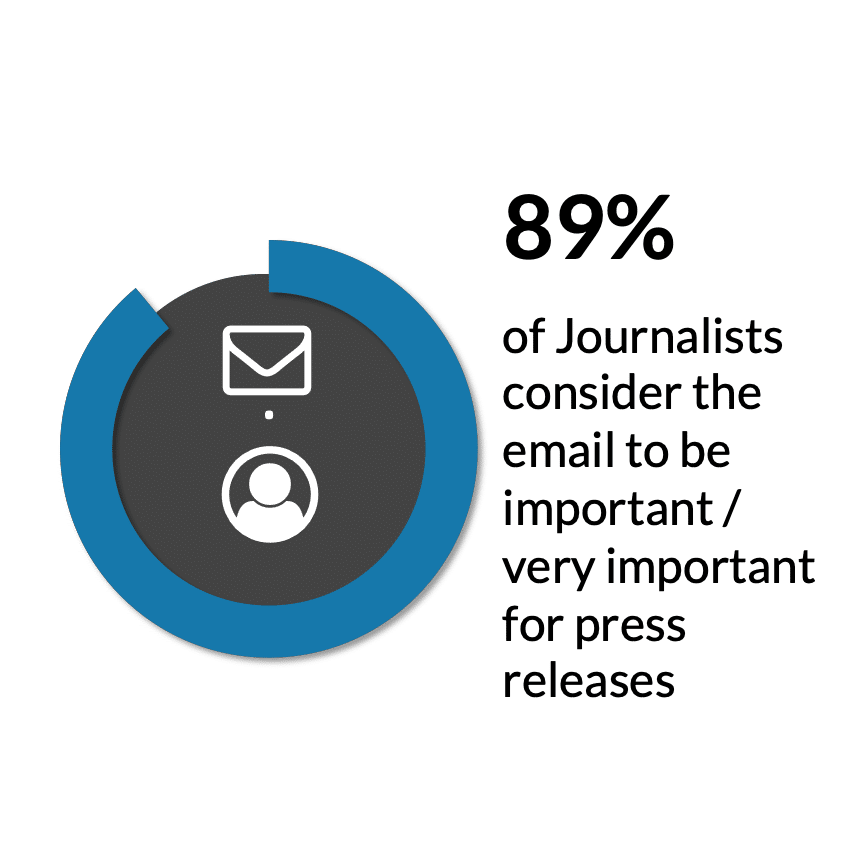 publicity facts journalists