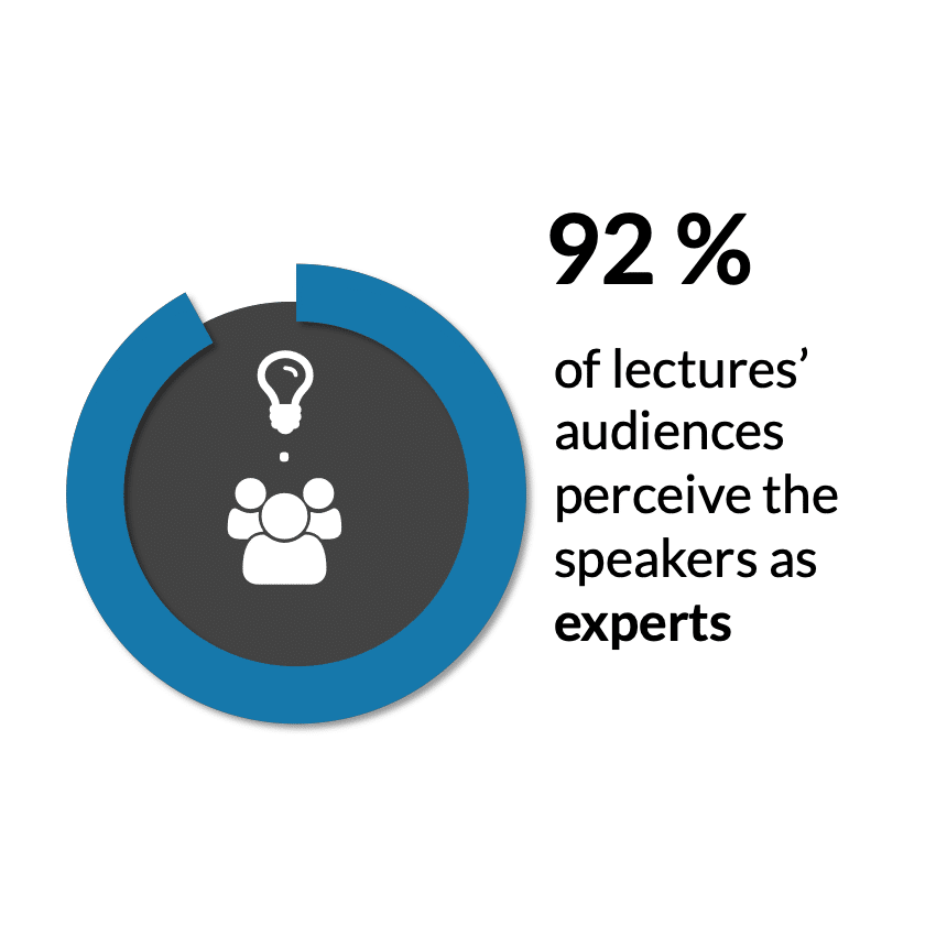 speaking engagements facts experts