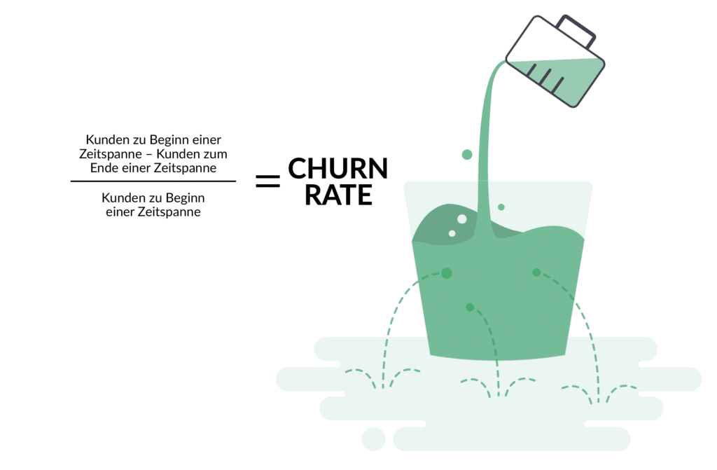 Churn Rate Formel